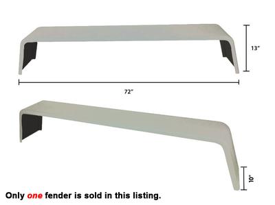 One fender measurements